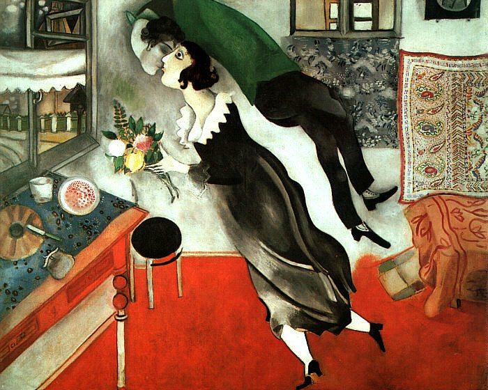 Marc Chagall - Compleanno - 1915 - olio su tela - 81 × 100 cm - Museum of Modern Art, New York