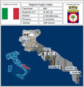 Centro Aiuto per Tossicodipendenti Puglia