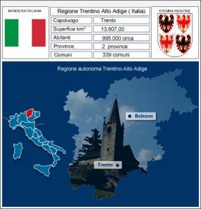 Comunità per Disintossicarsi dall'Alcool Trentino Alto Adige