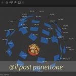 POST PANETTONE