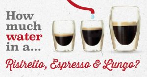 how-much-water-in-a-ristretto-espresso-and-lungo