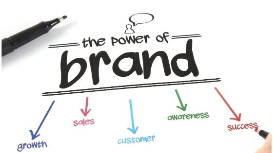 Role of Increasing Brand Awareness in Business