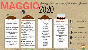 Download almanacco-maggio-2020