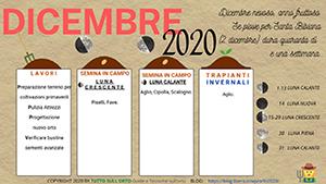 almanacco dicembre 2020