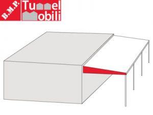 Progettazione e installazione Tunnel Mobili in Pvc