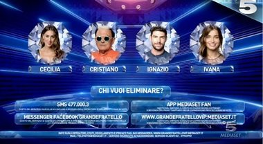 Cecilia, Malgioglio, Ignazio e Ivana finiscono in nomination