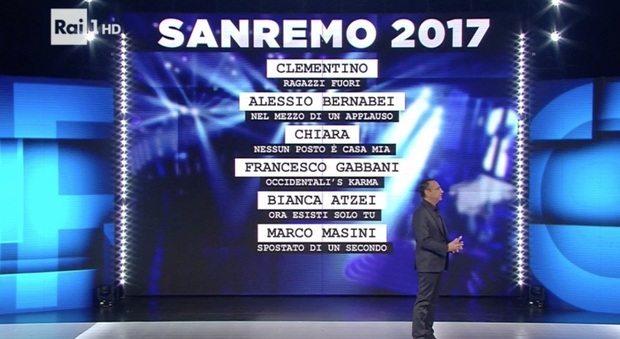 Sanremo 2017: Al Bano, Elodie e Fiorella Mannoia alcuni dei big presenti al Festival